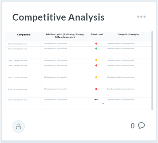 Tool - Competitive Analysis Template