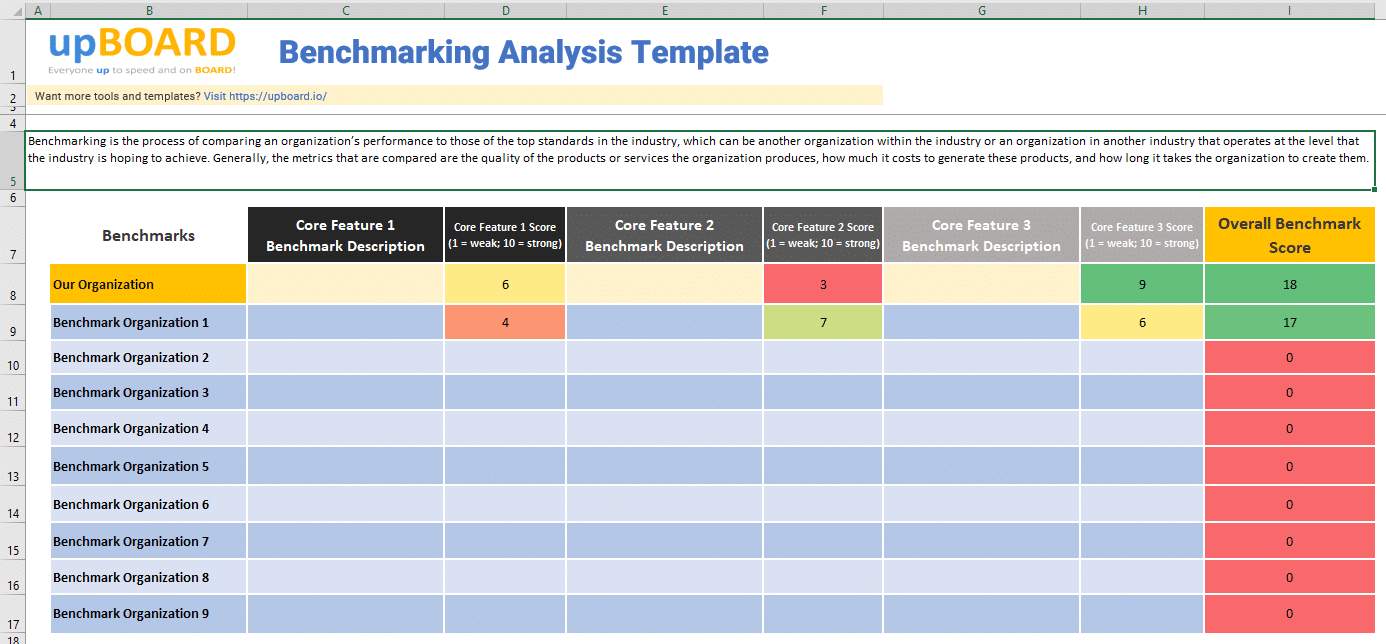 Benchmarking Analysis Template - Free Excel Tool