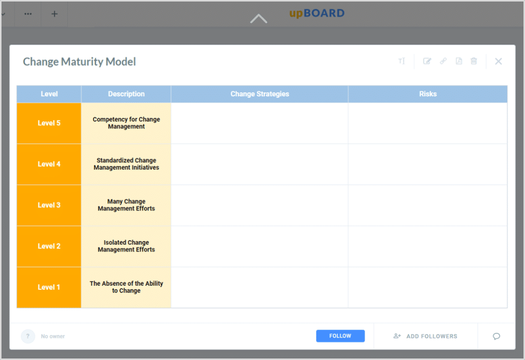 Change Management Maturity Model Online Template