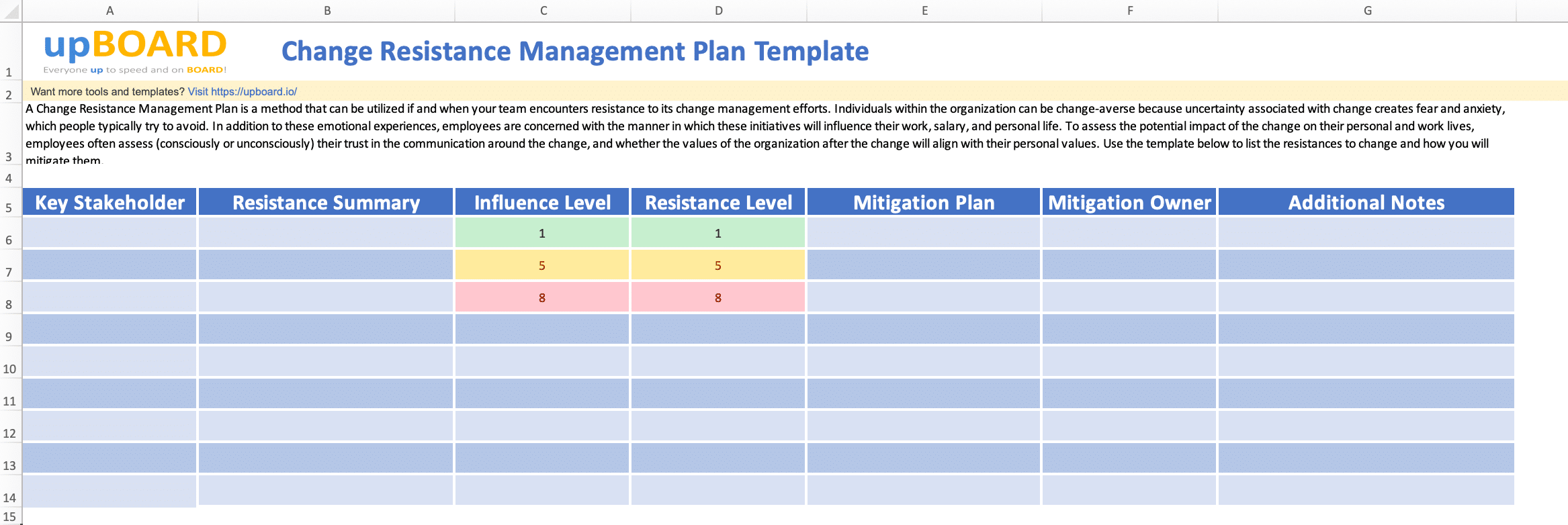Change Resistance Management Plan Template - Free Excel Tool