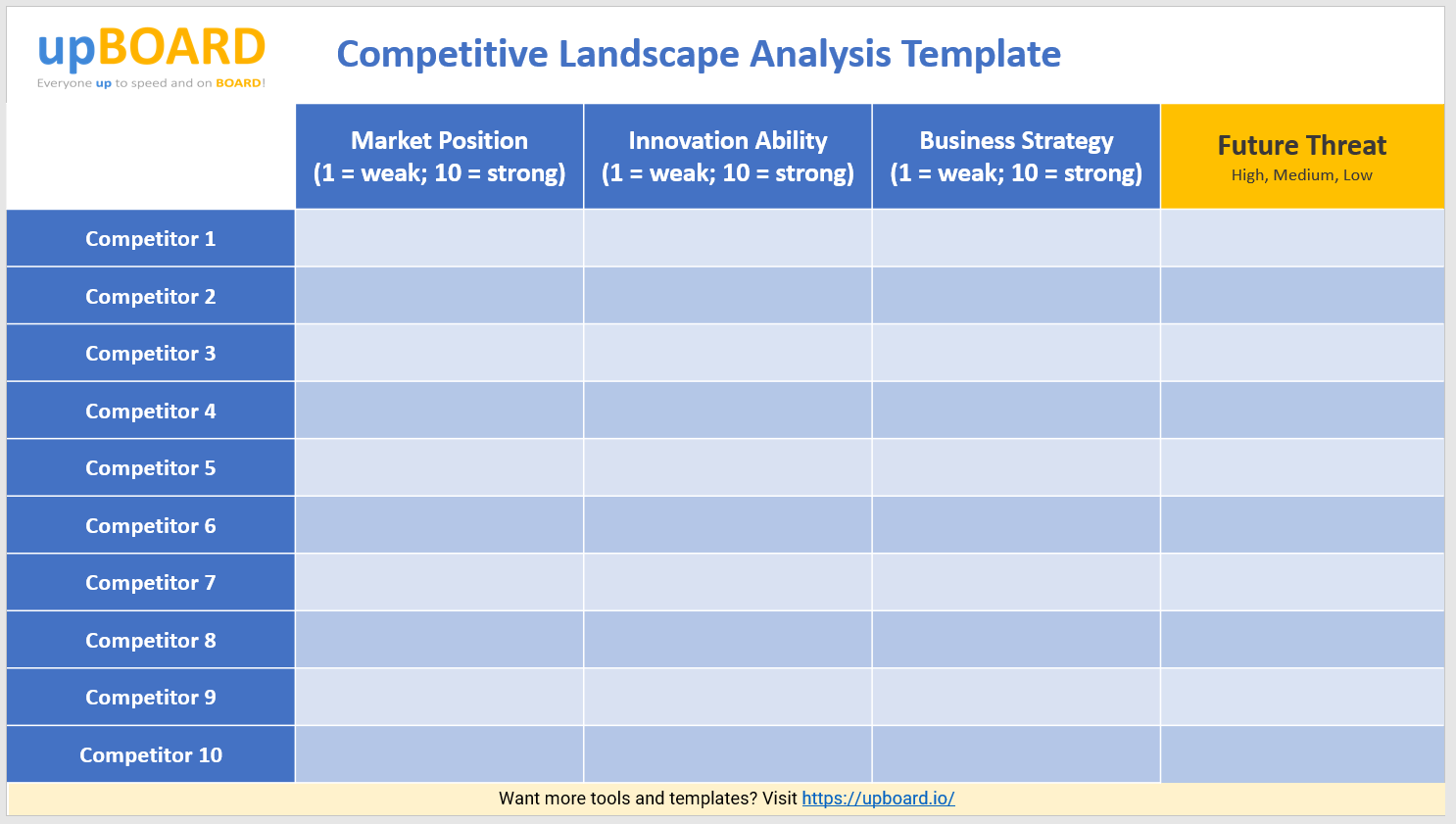 Competitive Landscape Analysis Template - Free PowerPoint Tool