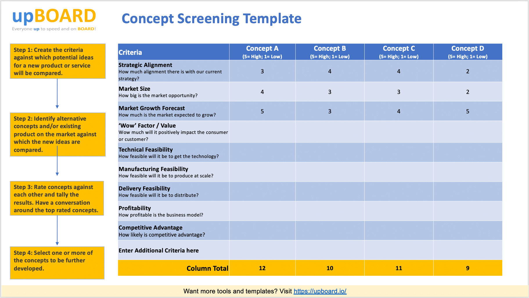 Concept Screening Template - Free PowerPoint Tool