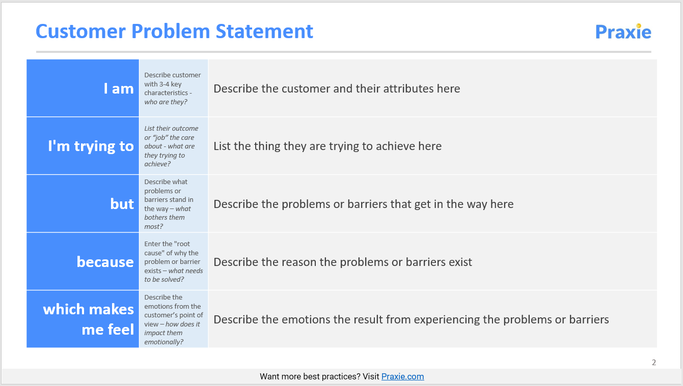 Customer Problem Statement Template - Free PowerPoint Tool