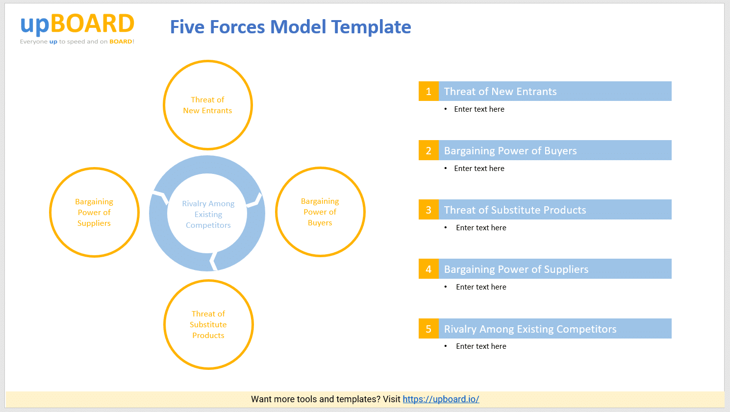 Five Forces Model Template - Free PowerPoint Tool