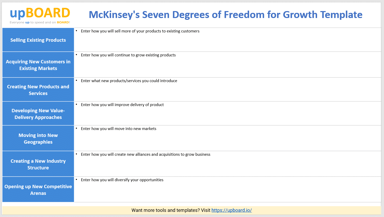 McKinsey_s 7 Degrees of Freedom for Growth Template - Free PowerPoint Tool