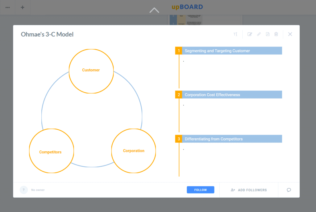 Ohmae_s 3-C Model Online Template