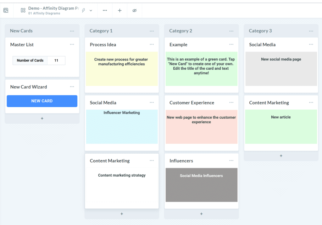 Affinity Diagram Map Free Online Tool