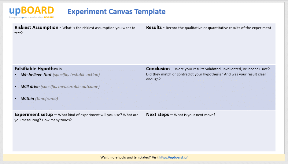Experiment Canvas Free PowerPoint Tool