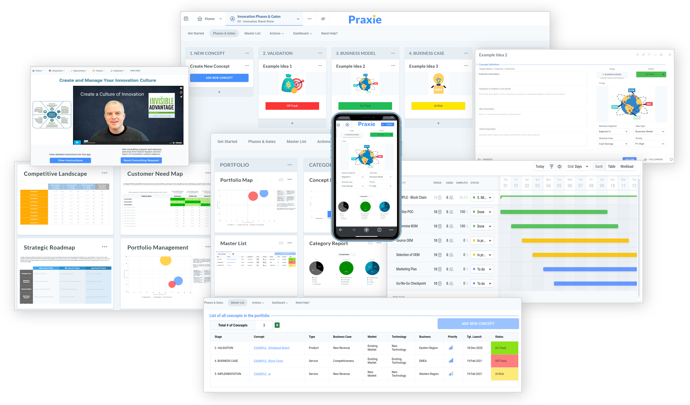 Business Process Software Best Practices Tools Templates